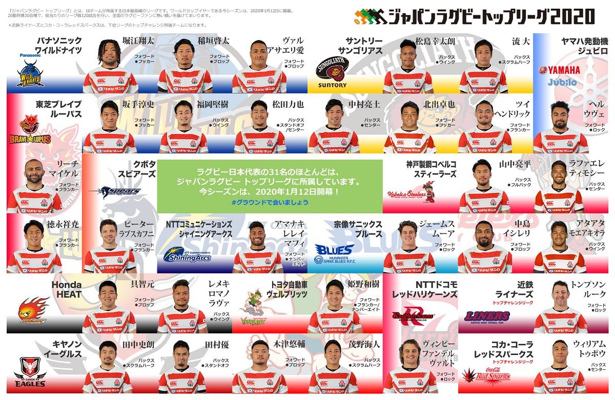 ラグビー日本代表所属チーム一覧